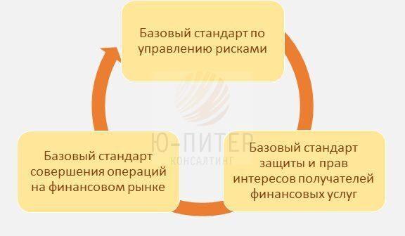 Как расторгнуть договор займа с микрофинансовой организацией